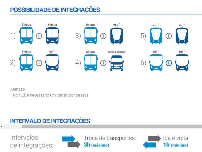 Save money in Rio Riocard Mais combinations